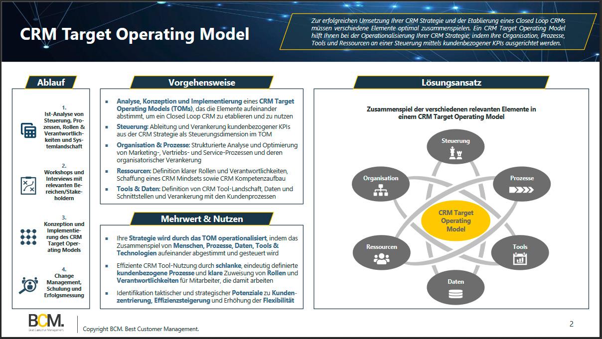 CRM Target Operating Model